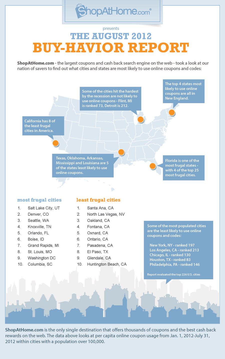 2012 August Buy-Havior Report